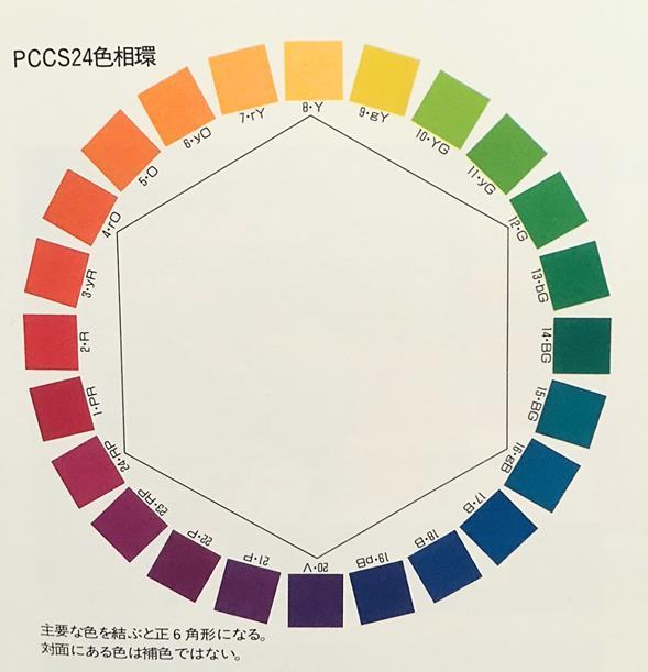 引用: 色彩表現 南雲治嘉 著 グラフィック社